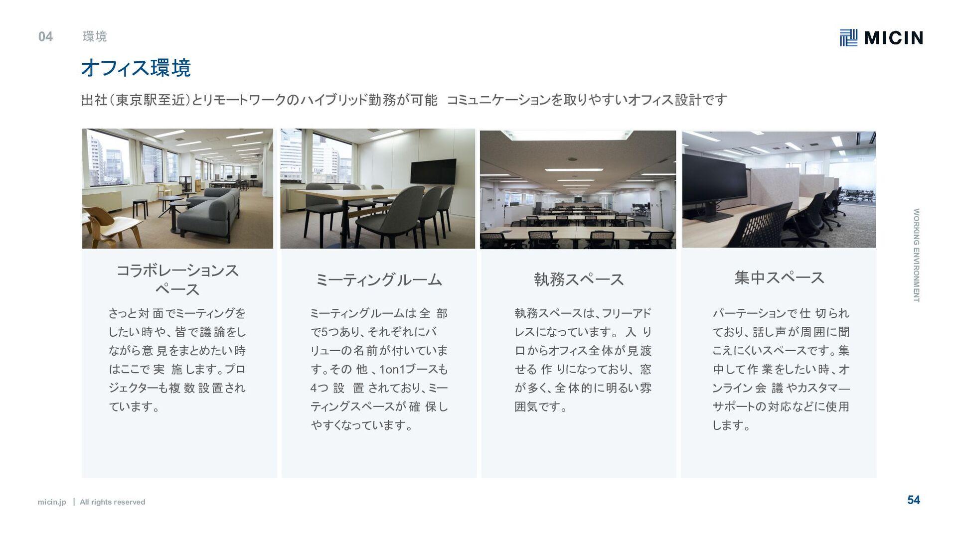 micin.jp ʛ All rights reserved 54 相互理解・コミュニケーショ...