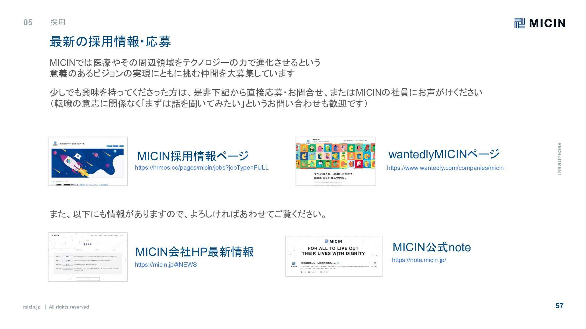 micin.jp ʛ All rights reserved 57 micin.jp ʛ Al...