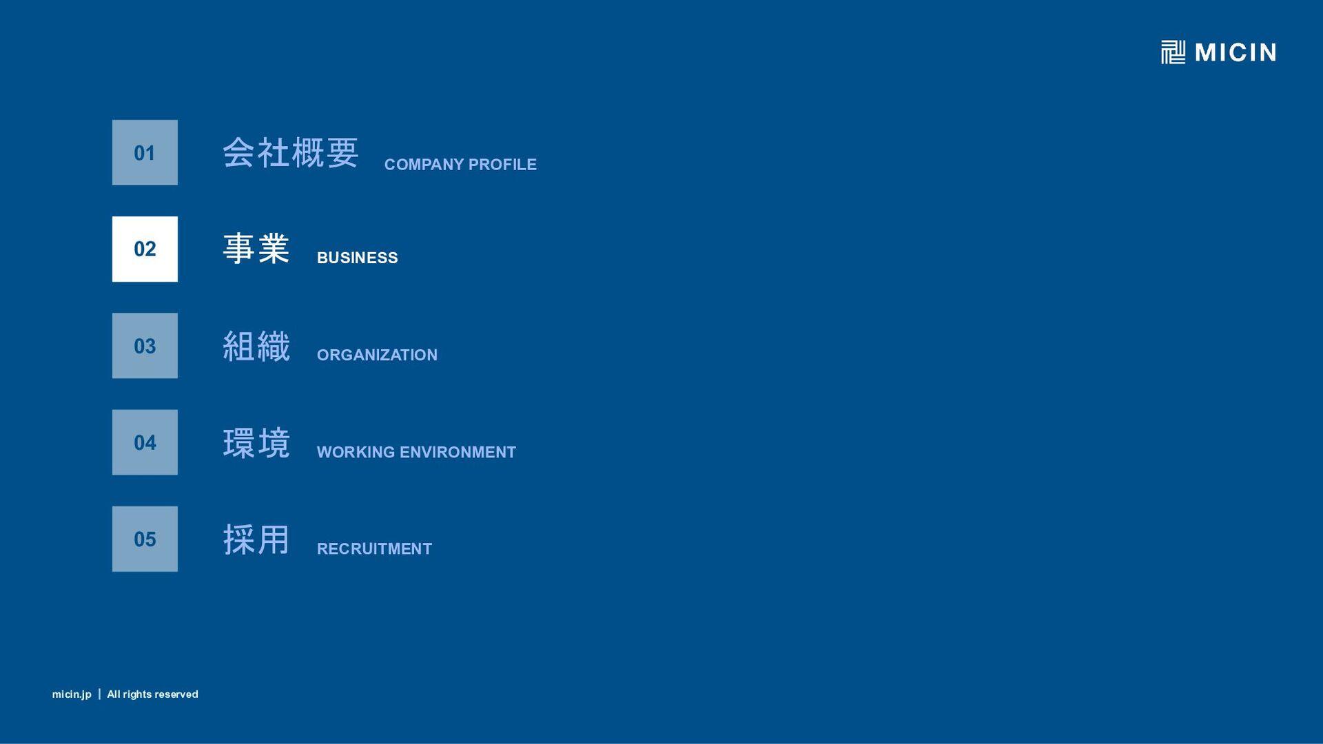 micin.jp ʛ All rights reserved 8 micin.jp ʛ All...