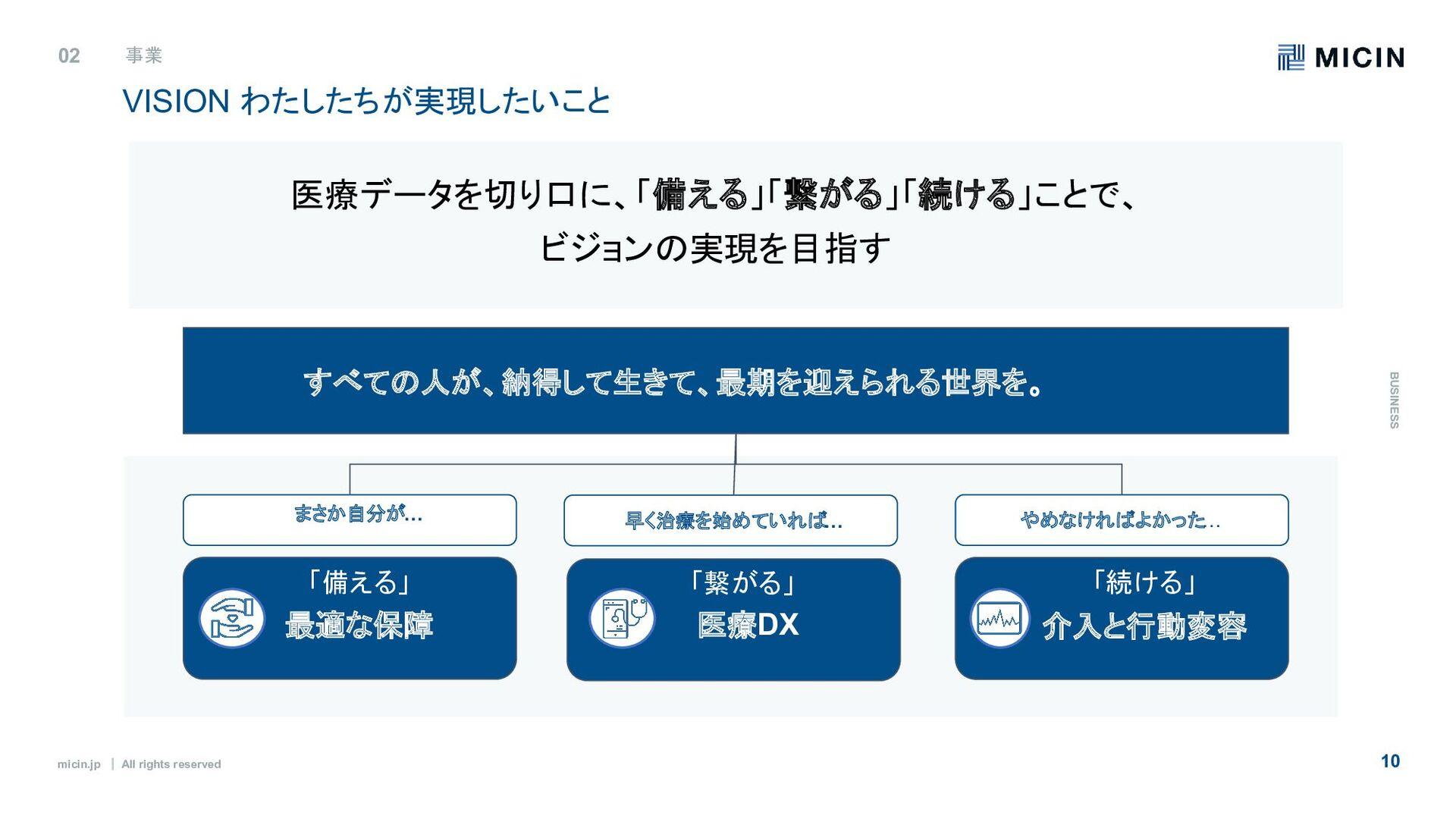 micin.jp ʛ All rights reserved 10 ۀ༰ 02 ۀ B ...