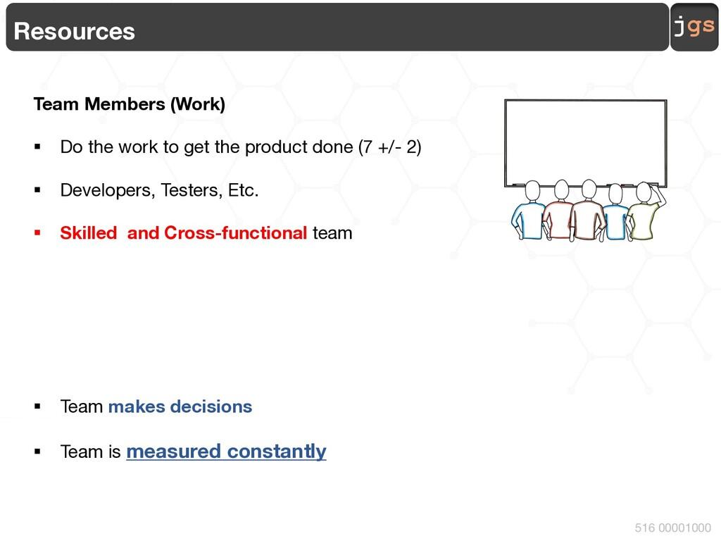 jgs 516 00001000 Resources Team Members (Work) ...