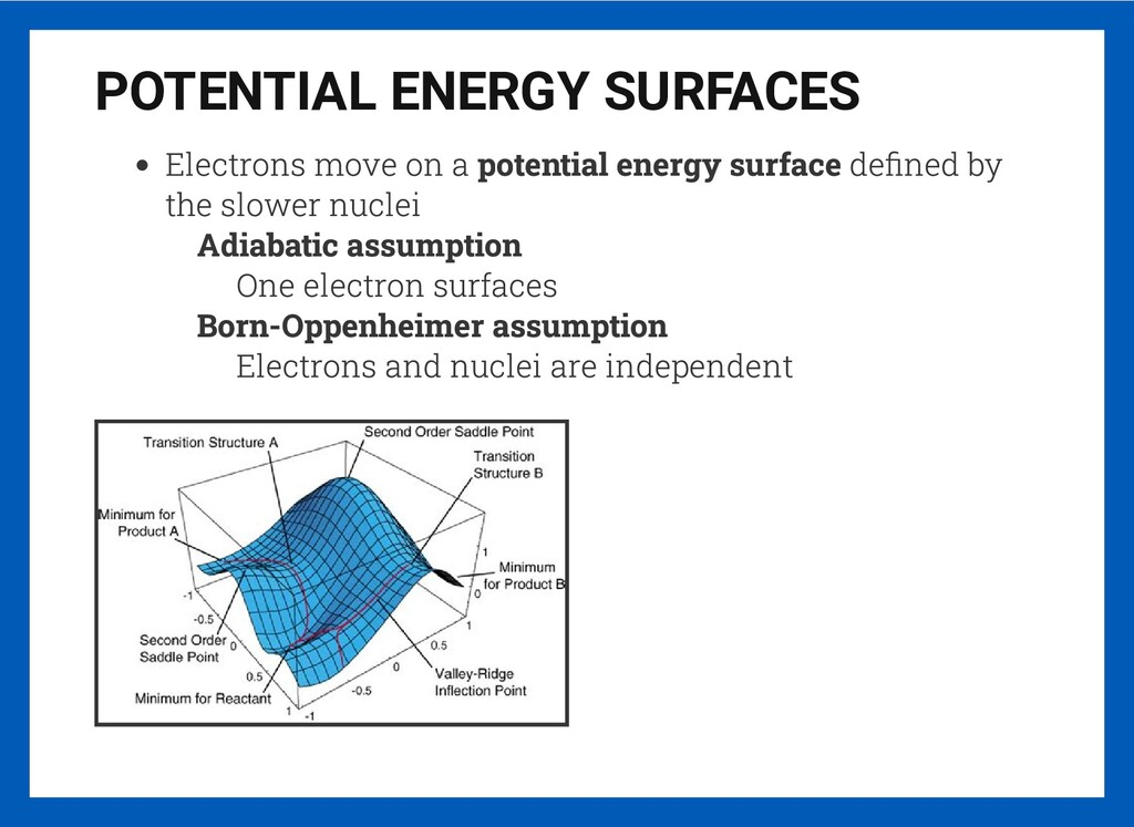 POTENTIAL ENERGY SURFACES Electrons move on a p...