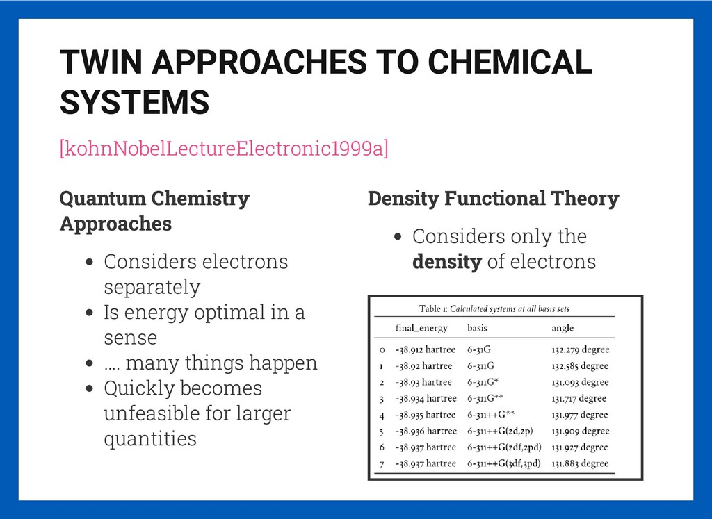 Quantum Chemistry Approaches Considers electron...