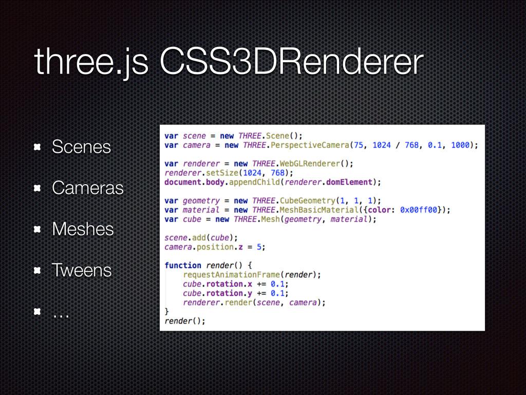 three.js CSS3DRenderer Scenes Cameras Meshes Tw...