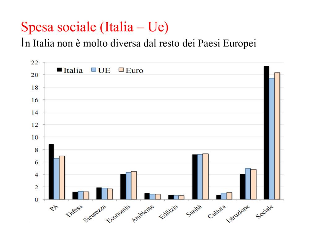 Spesa sociale (Italia – Ue) In Italia non è mol...