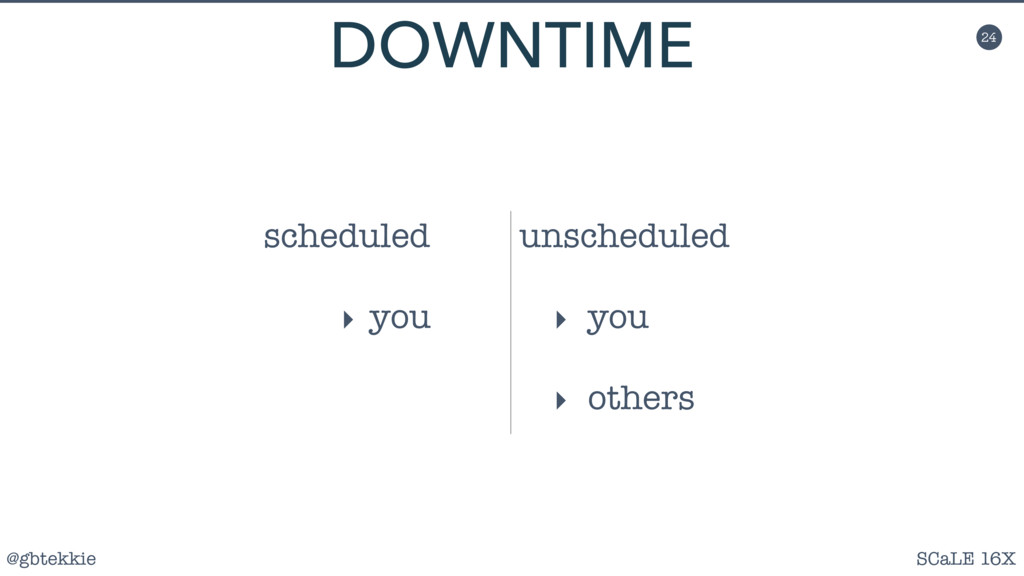 @gbtekkie SCaLE 16X 24 DOWNTIME scheduled ‣ you...