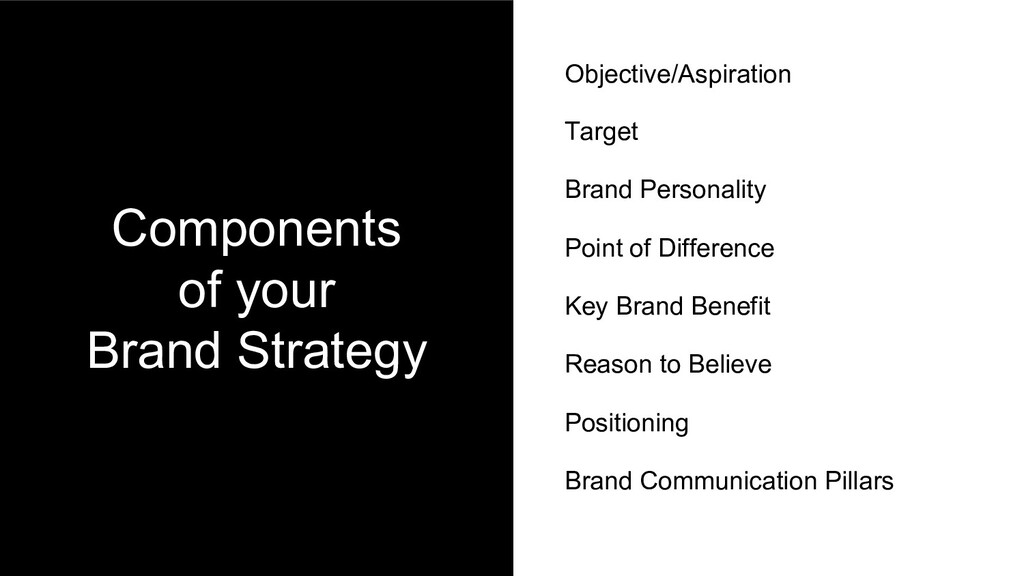 Components of your Brand Strategy Objective/Asp...