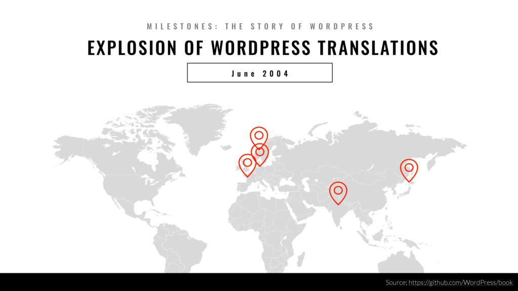 13 EXPLOSION OF WORDPRESS TRANSLATIONS J u n e ...