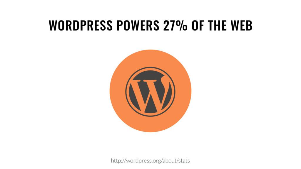 WORDPRESS POWERS 27% OF THE WEB http://wordpres...