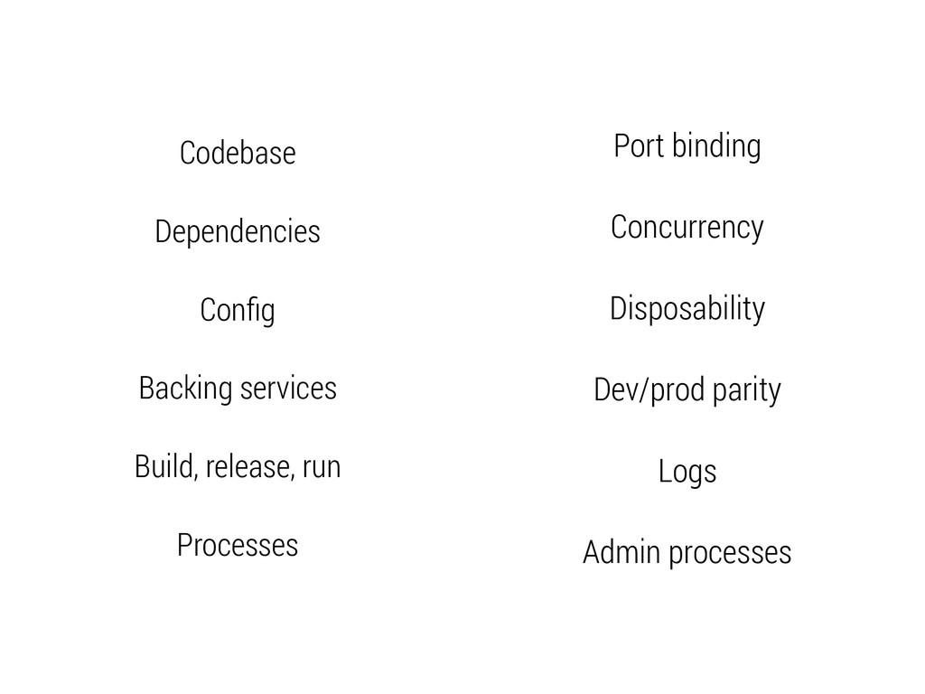 Codebase Dependencies Config Backing services Bu...