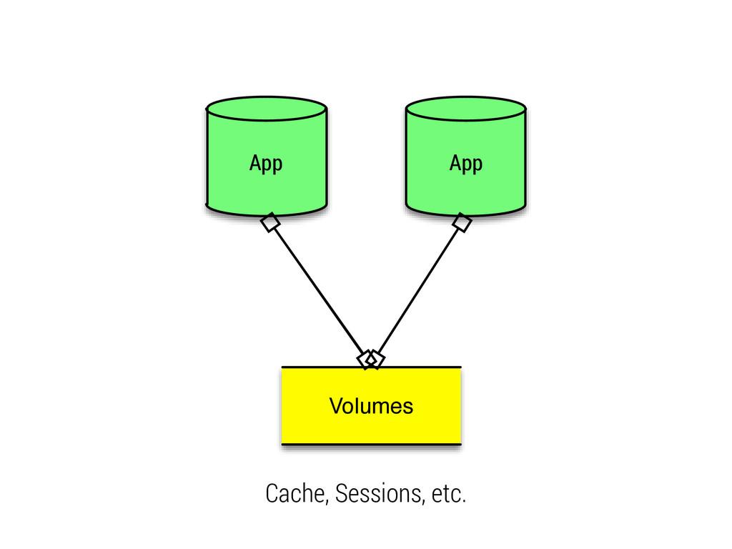 App App Volumes Cache, Sessions, etc.