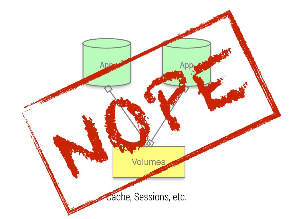 App App Volumes Cache, Sessions, etc. NOPE