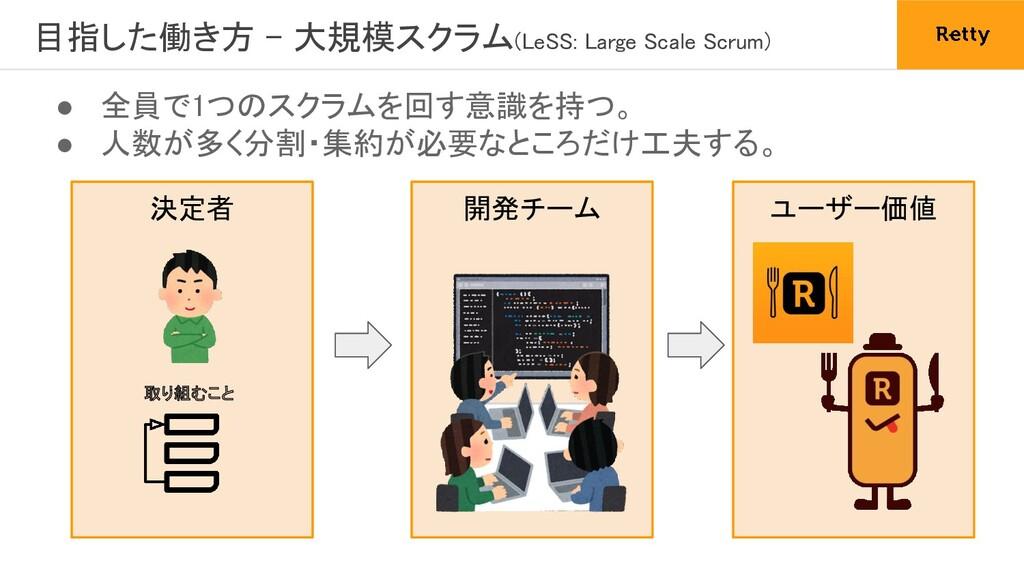 ユーザー価値 決定者 目指した働き方 - 大規模スクラム(LeSS: Large Scale ...