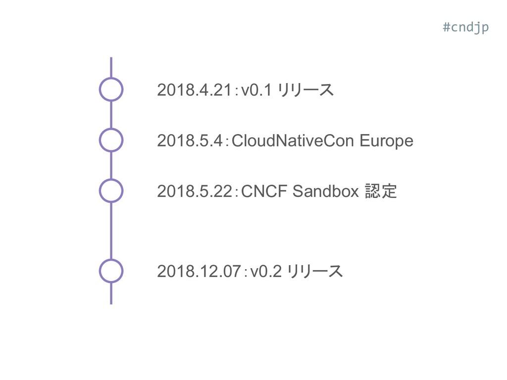 2018.4.21:v0.1 リリース 2018.5.22:CNCF Sandbox 認定 2...