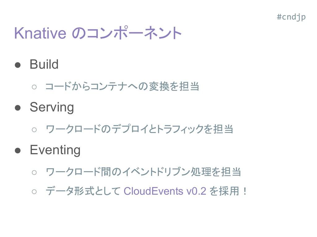 Knative のコンポーネント ● Build ○ コードからコンテナへの変換を担当 ● S...