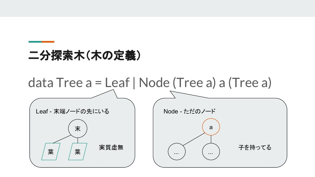 二分探索木(木の定義) data Tree a = Leaf | Node (Tree a) ...