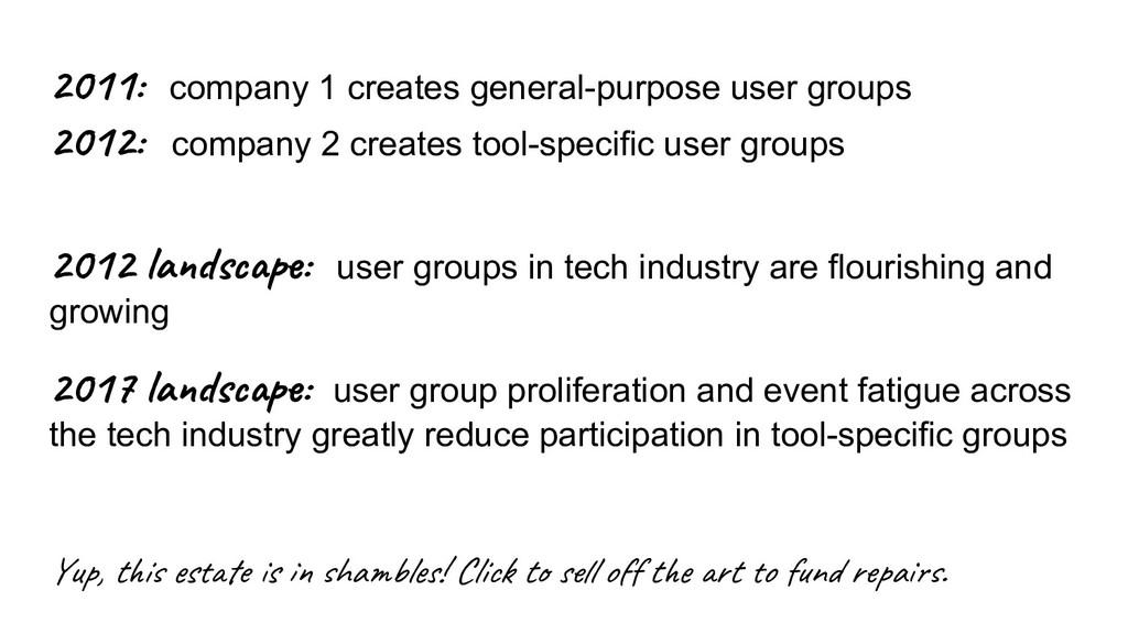 2011: company 1 creates general-purpose user gr...