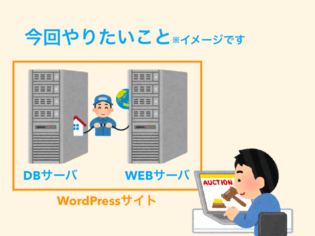 ࠓճΓ͍ͨ͜ͱ※ΠϝʔδͰ͢ DBαʔό WEBαʔό WordPressαΠτ