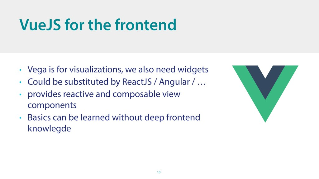 10 VueJS for the frontend • Vega is for visuali...