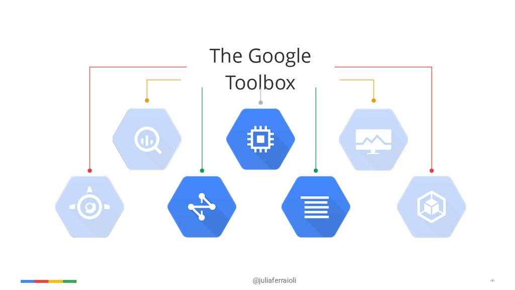 @juliaferraioli ‹#› Performance The Google Tool...