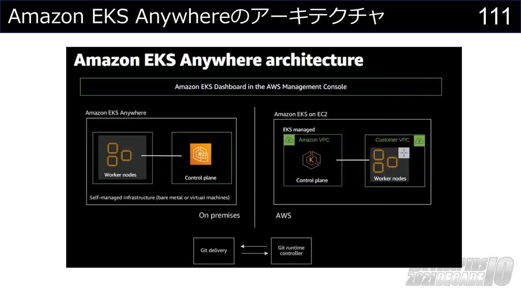 111 Amazon EKS Anywhereのアーキテクチャ