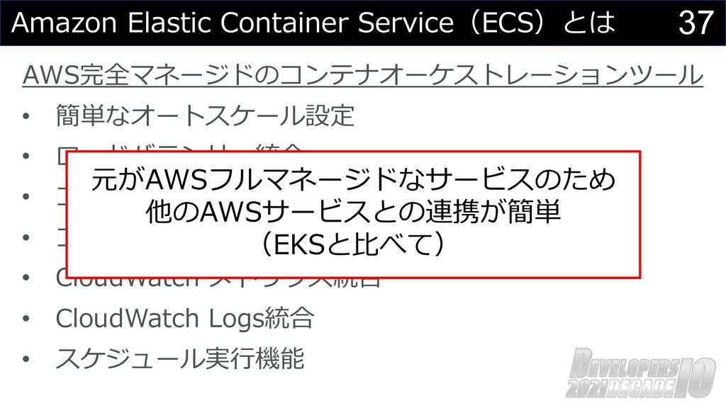 37 Amazon Elastic Container Service(ECS)とは AWS完...