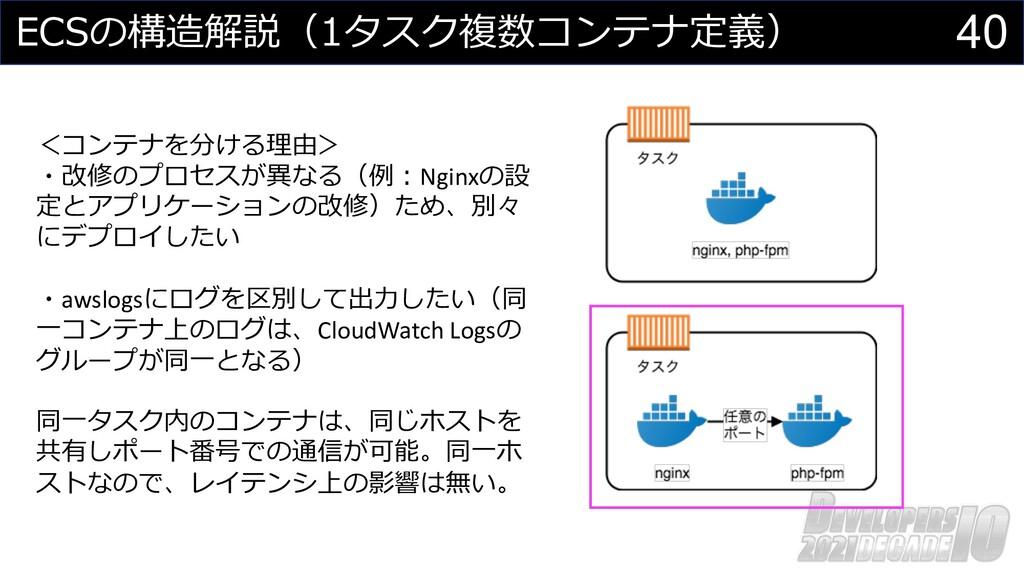 40 ECSの構造解説(1タスク複数コンテナ定義) <コンテナを分ける理由> ・改修のプロセス...