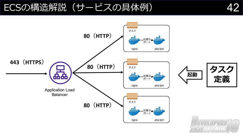 42 ECSの構造解説(サービスの具体例) タスク 定義 起動 443(HTTPS) 80(H...