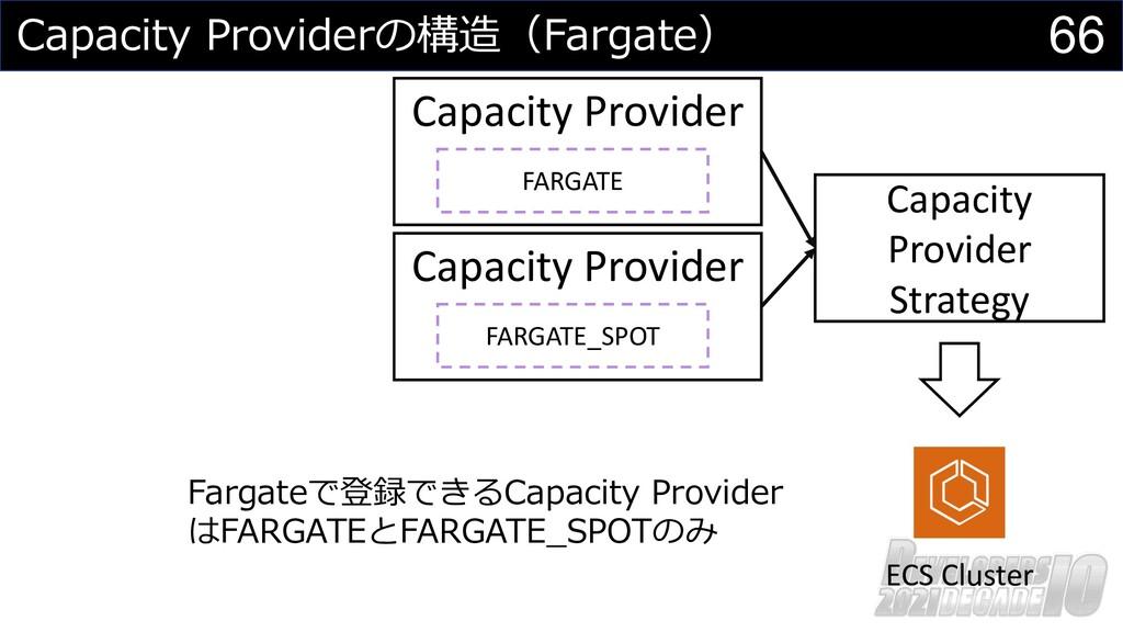 66 Capacity Providerの構造(Fargate) FARGATE Capaci...