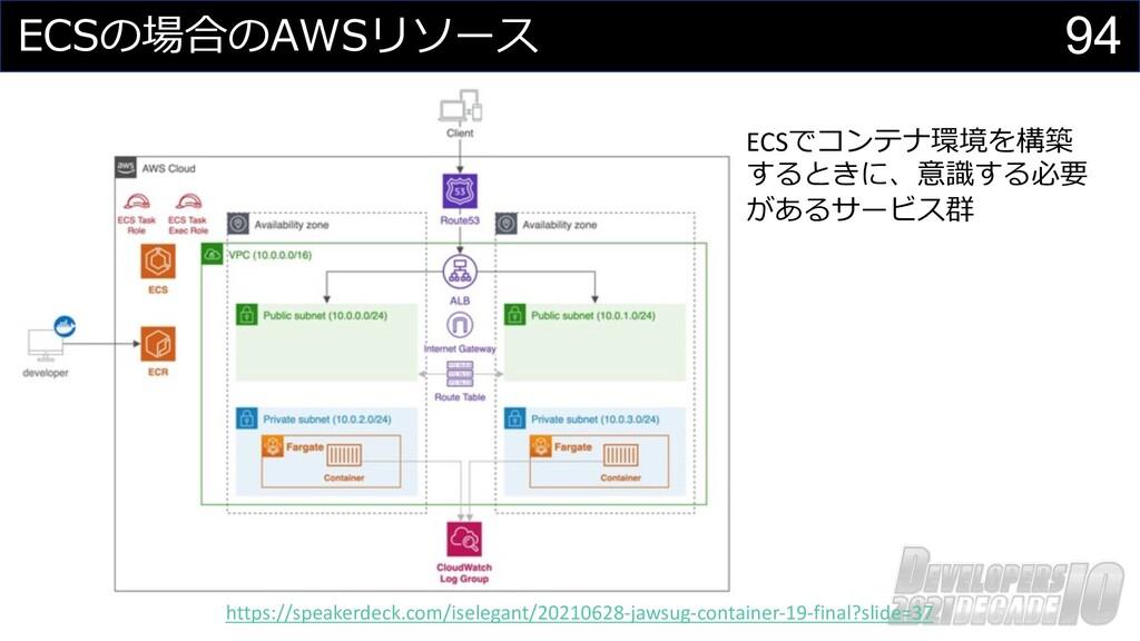 94 ECSの場合のAWSリソース ECSでコンテナ環境を構築 するときに、意識する必要 があ...