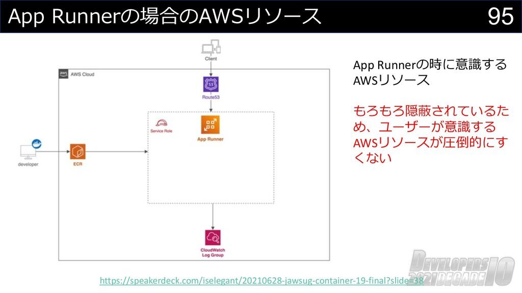 95 App Runnerの場合のAWSリソース App Runnerの時に意識する AWSリ...