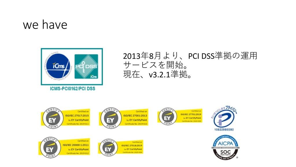 we have 2013年8⽉より、PCI DSS準拠の運⽤ サービスを開始。 現在、v3.2...
