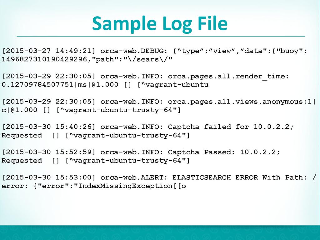 Sample Log File 30 [2015-03-27 14:49:21] ...