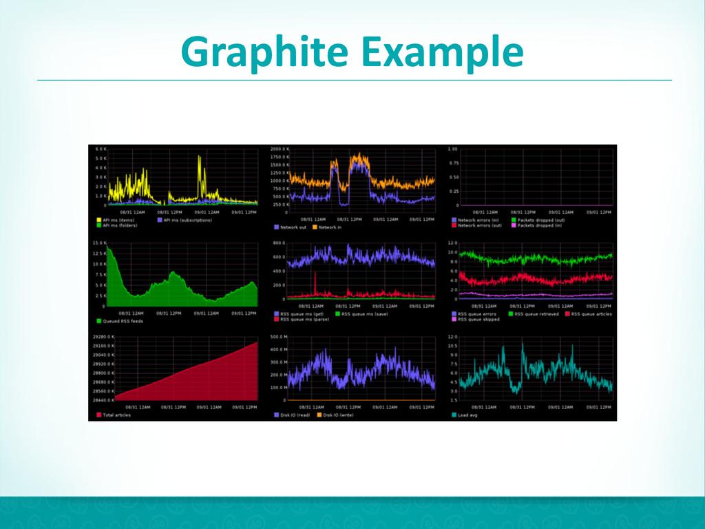 Graphite Example 37