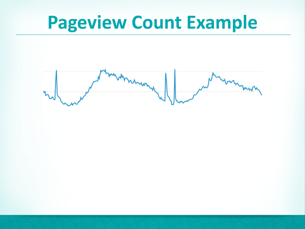 Pageview Count Example 46