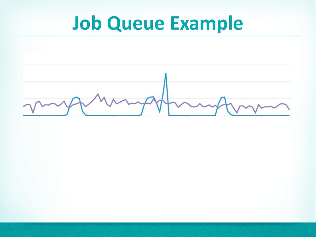 Job Queue Example 48