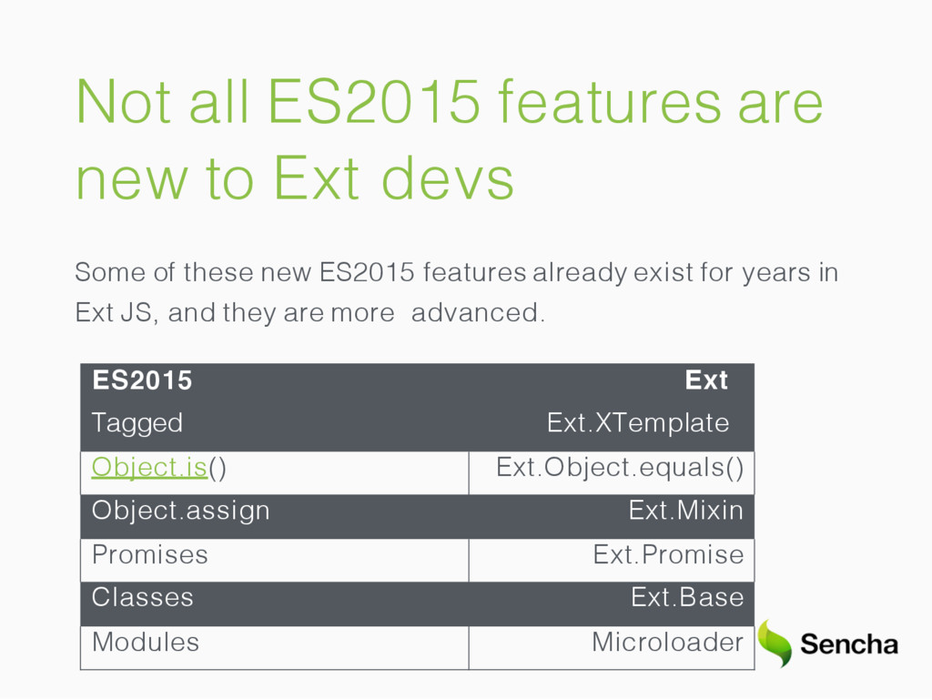 Not all ES2015 features are new to Ext devs Som...