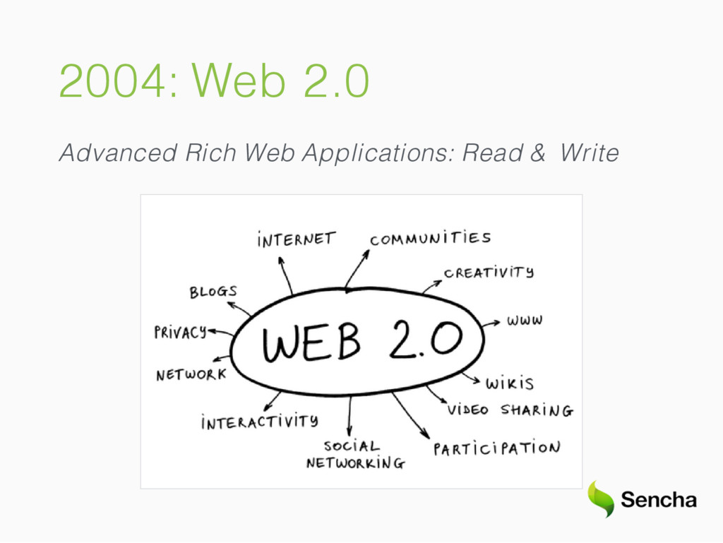 2004: Web 2.0 Advanced Rich Web Applications: R...