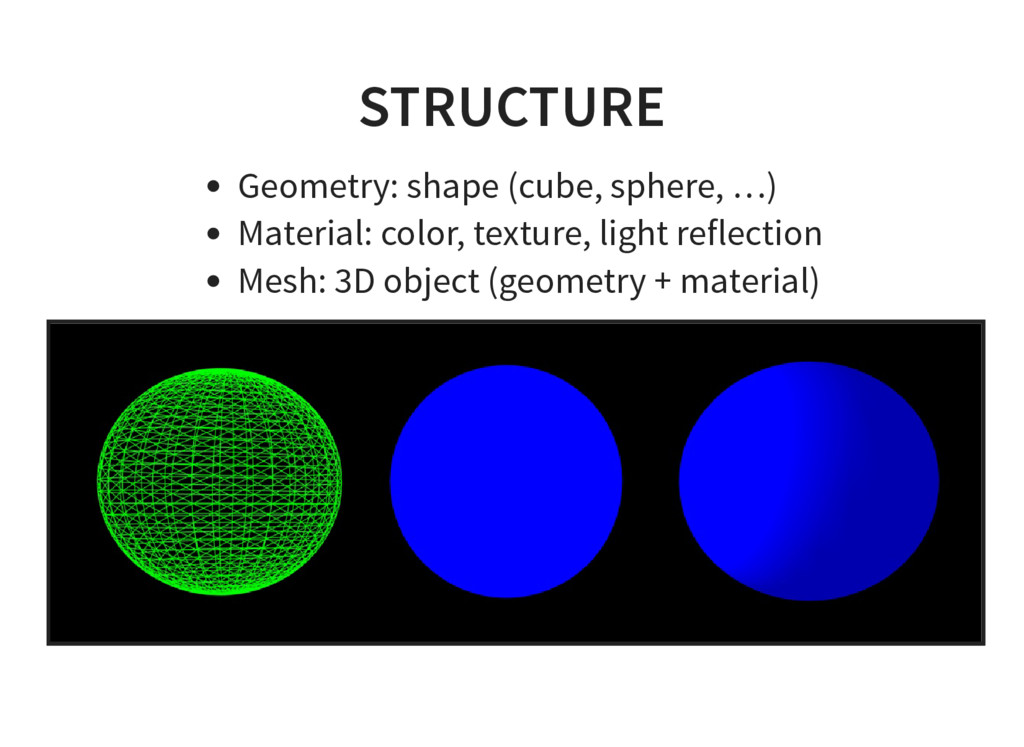 STRUCTURE Geometry: shape (cube, sphere, …) Mat...