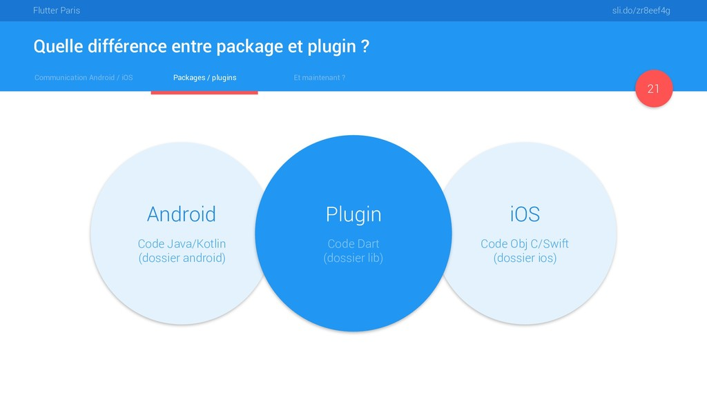 Communication Android / iOS Packages / plugins ...