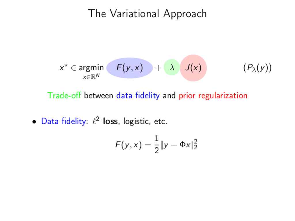The Variational Approach x ∈ argmin x∈RN F(y, x...
