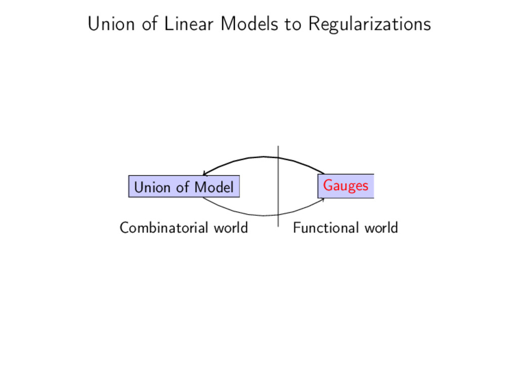 Union of Linear Models to Regularizations Union...