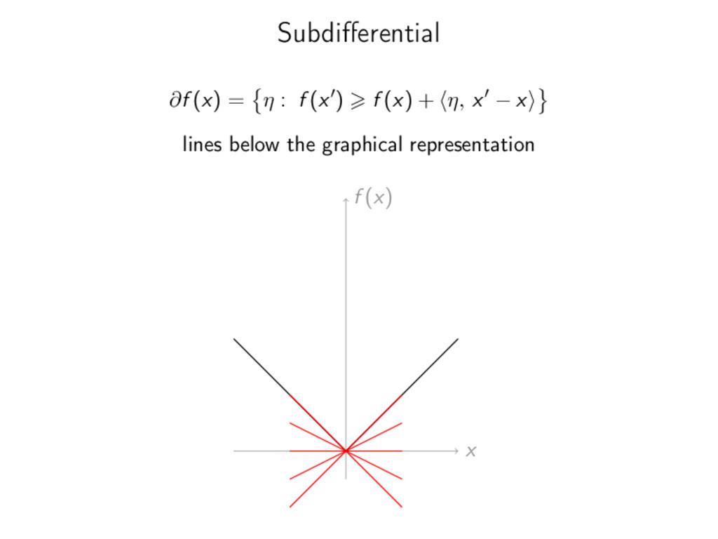 Subdifferential ∂f (x) = η : f (x ) f (x) + η, x...