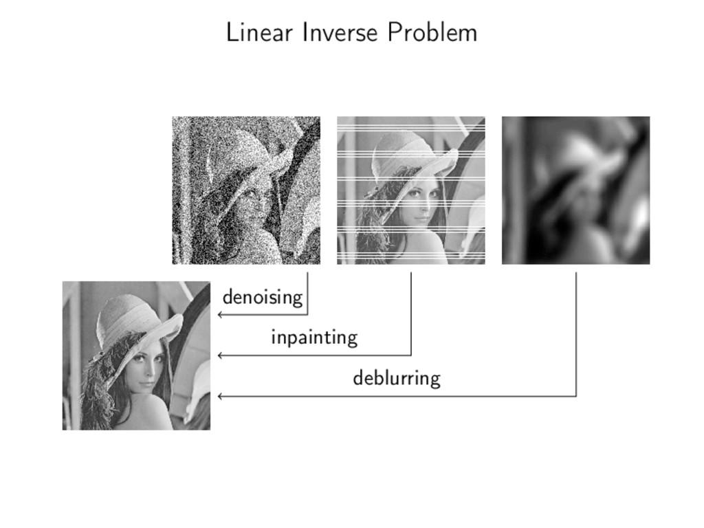 Linear Inverse Problem denoising inpainting deb...