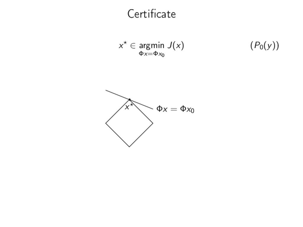 Certificate x ∈ argmin Φx=Φx0 J(x) (P0(y)) x Φx ...