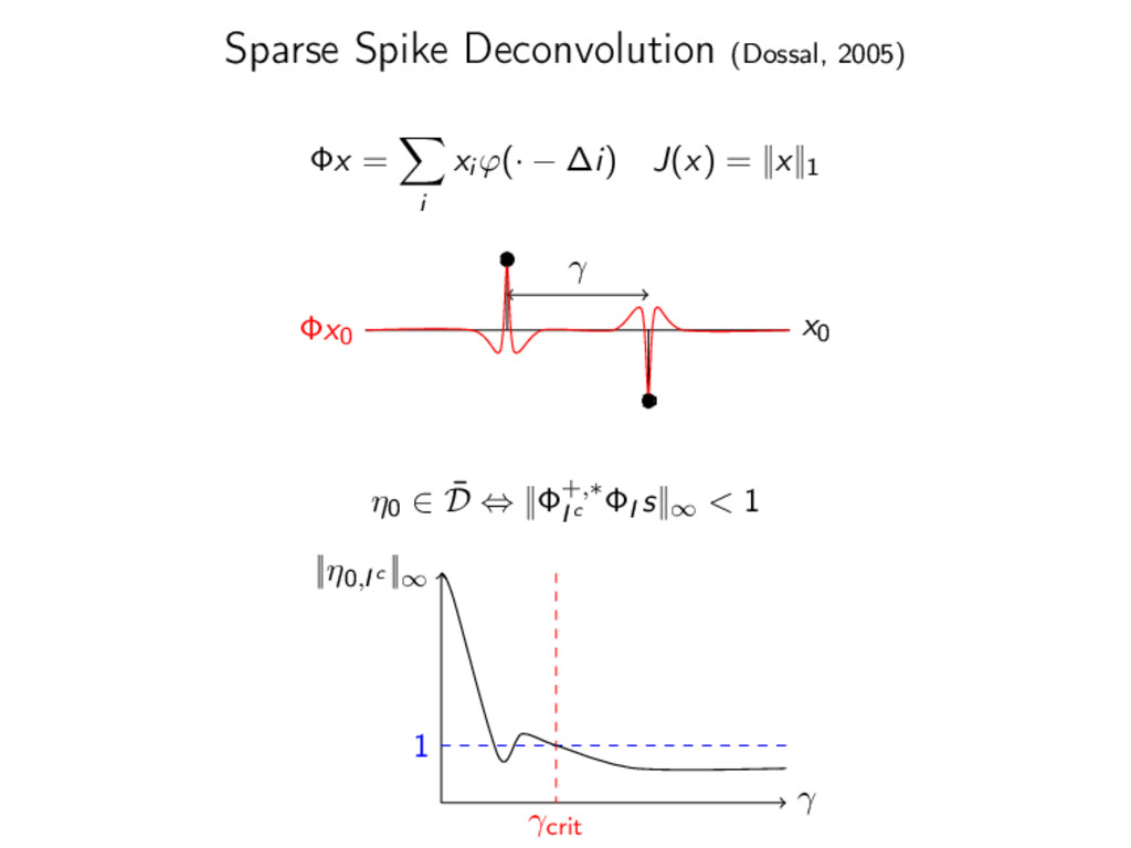 Sparse Spike Deconvolution (Dossal, 2005) Φx = ...