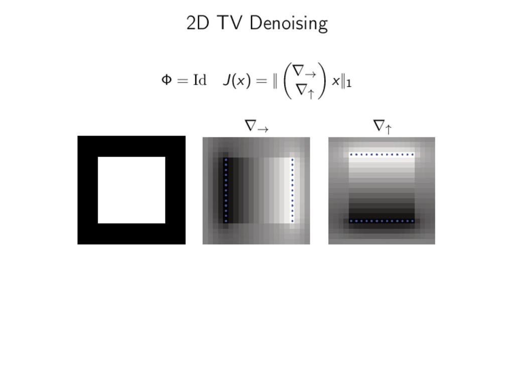 2D TV Denoising Φ = Id J(x) = || ∇→ ∇↑ x||1 ∇→ ...