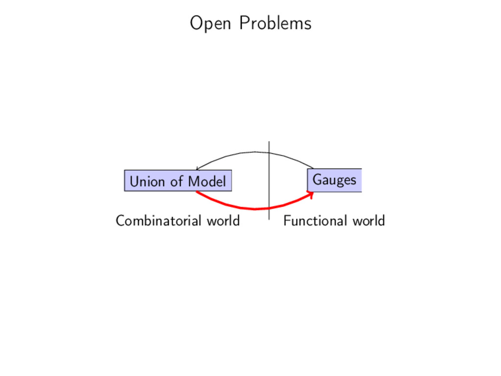 Open Problems Union of Model Gauges Combinatori...