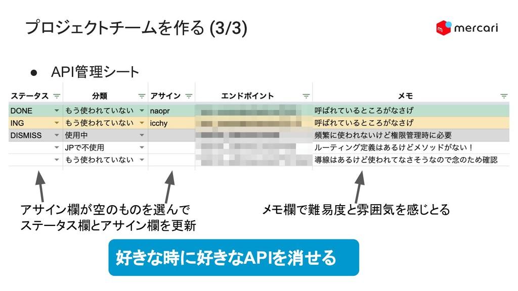 プロジェクトチームを作る (3/3) ● API管理シート アサイン欄が空のものを選んで ステ...
