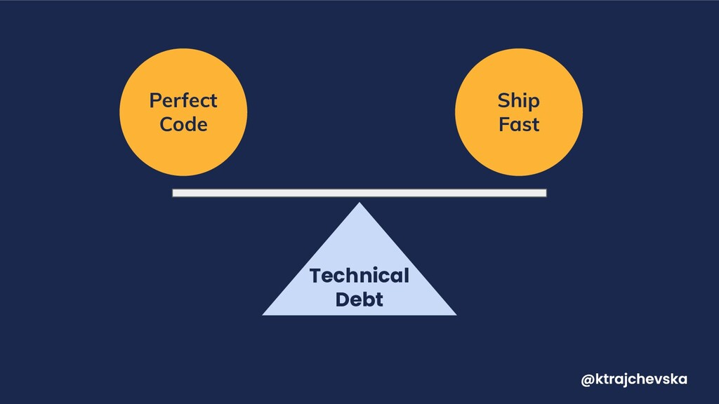 Technical Debt Perfect Code Ship Fast